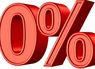 Negatieve rente betaalrekening